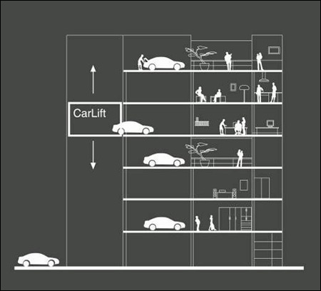 Image: CarLoft