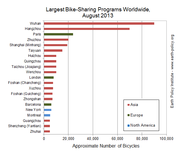 Largest Bike-Sharing Programs Worldwide, August, 2013