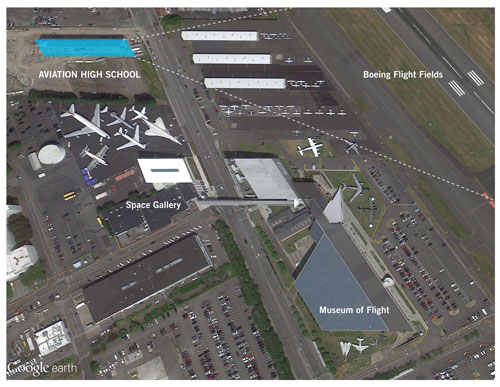 diagram of relationship between aviation high school and boeing field
