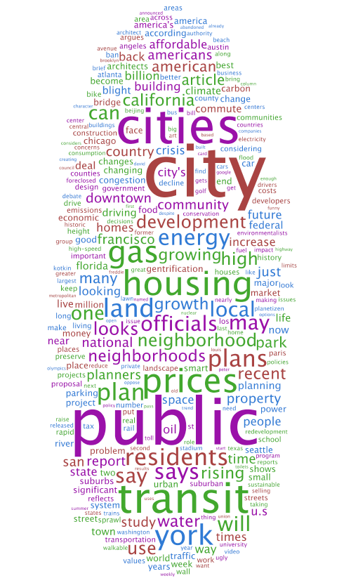 Wordcloud of Planetizen News in 2008
