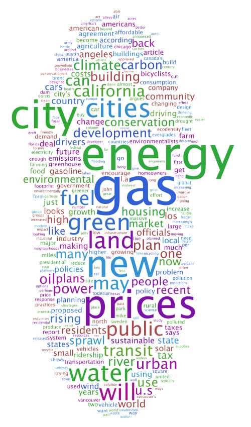 Wordcloud of Planetizen news on environment and energy