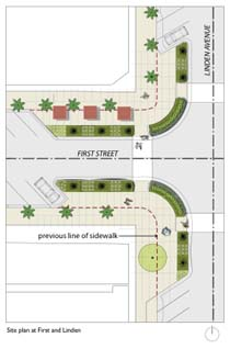 Illustration: the curb cut designs.