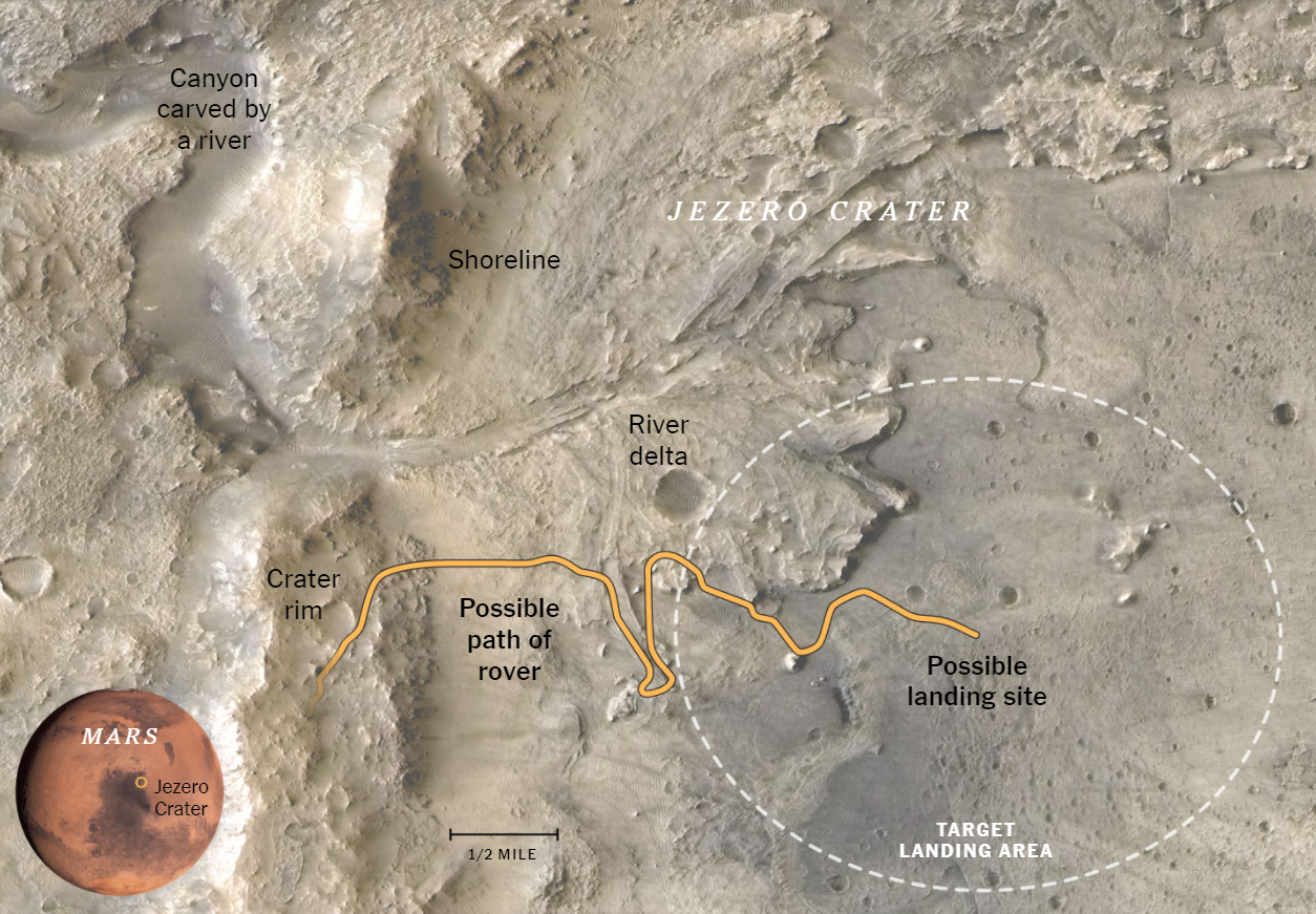 Jezero Crater landing zone